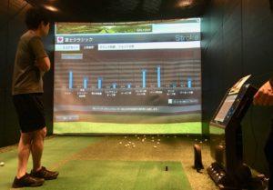 ライザップゴルフ  シミュレーションゴルフ分析