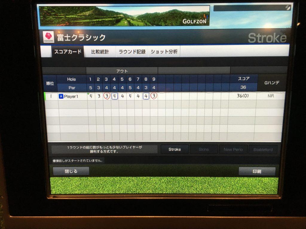 ライザップゴルフ  最終日シミュレーションスコア